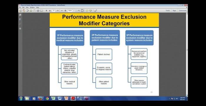 PQRS Webinar for Billing Medicare Part B: CMS Speaks to ...